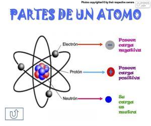 Puzle Části atomu