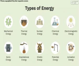 Puzle Druhy energie