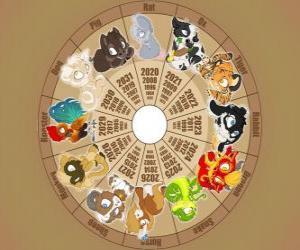 Puzle Kruh se znameními z dvanácti zvířat čínského zvěrokruhu, Čínský horoskop