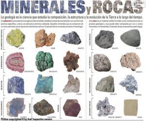 Puzle Minerály a horniny