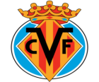 Znak Villarreal CF