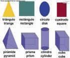 Základní geometrické tvary