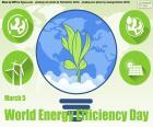 Světový den energetické účinnosti