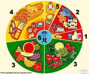 Puzle Skupiny potravin
