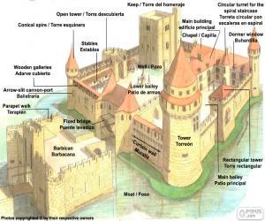 Puzle Součástí středověkého hradu